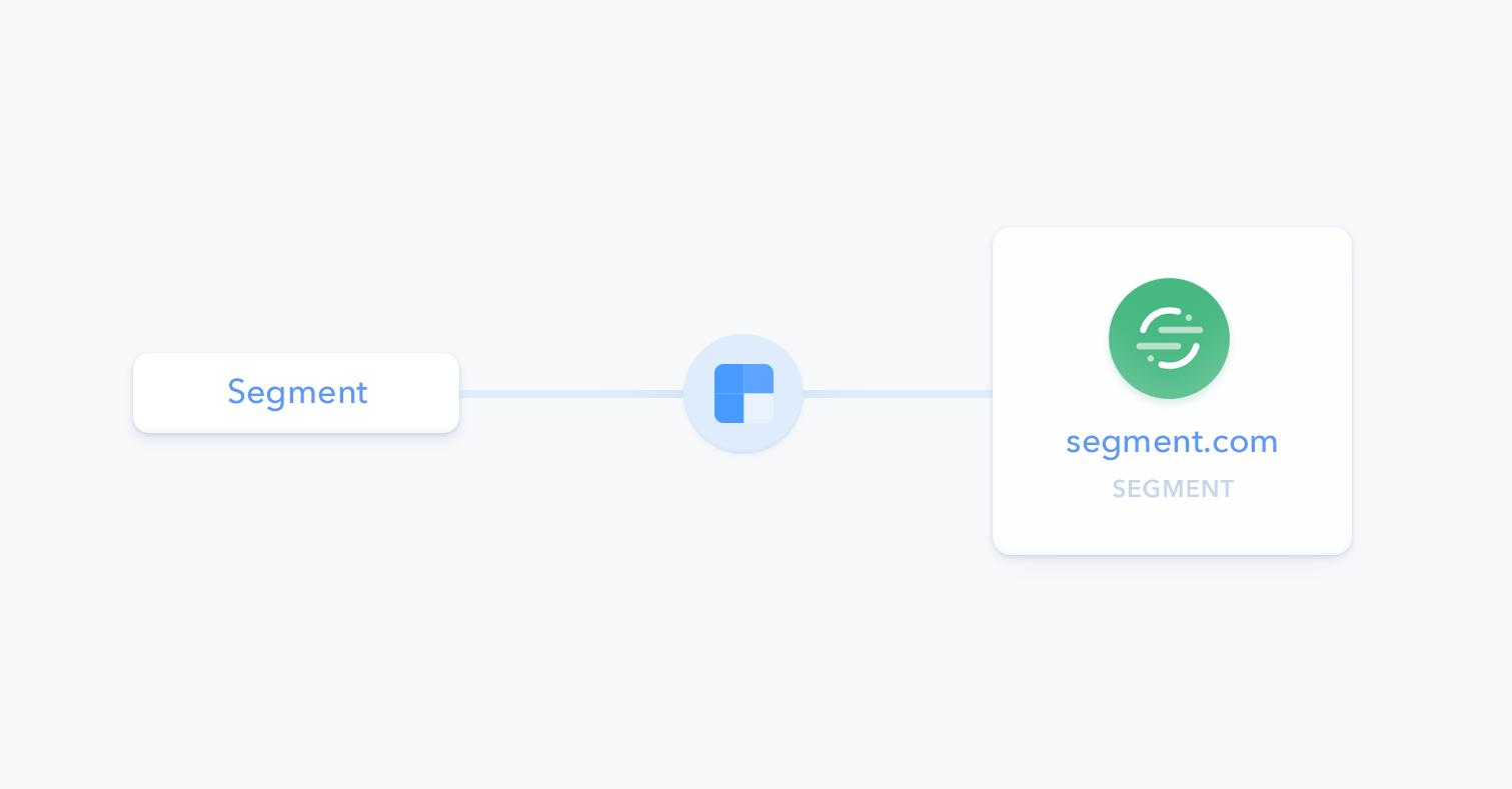 Clearbit Company Name to Domain API