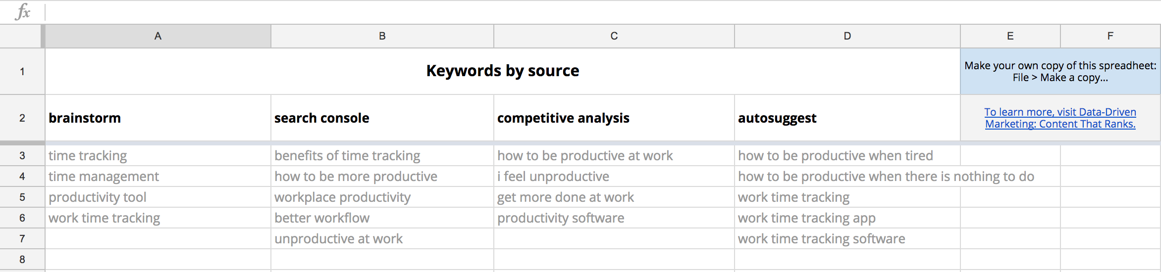 how to find the right keywords for your content strategy lessons